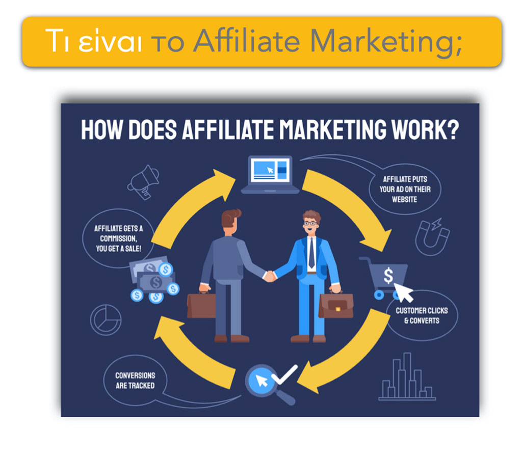Τι είναι το Affiliate Marketing - 2Grow