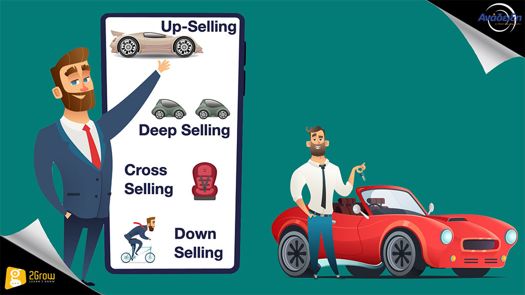 Cross-Selling, Up-Selling, Deep Selling, Down Selling
