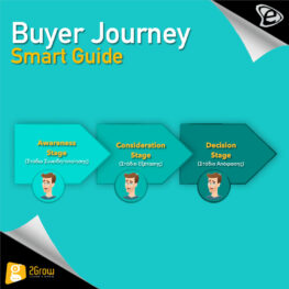 Buyer Journey / Smart Guide - 2Grow